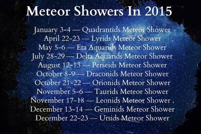 2015 meteor showers